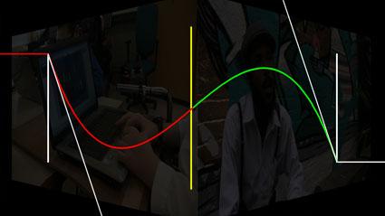 Spin forwards, backwards and forwards graph