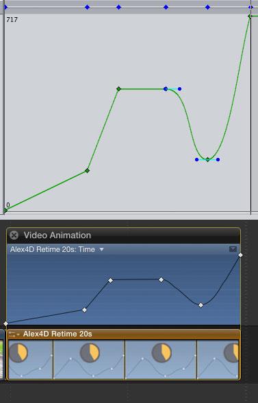 Final Cut Pro Classic retiming vs Alex4D Time Remap